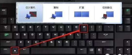 电脑外接投影仪显示器的快捷键:Windows键+P