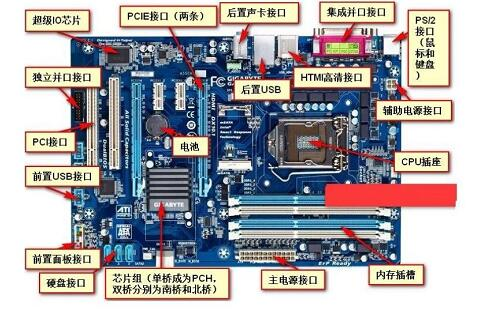 电脑主板电源正面接口图解