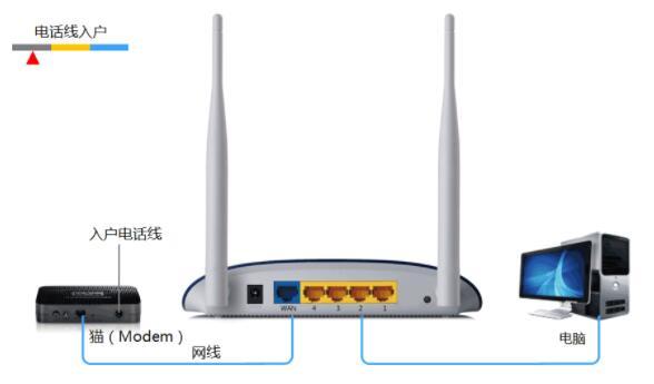 tp link无线路由器设置教程,手机和电脑设置tp-link路由器
