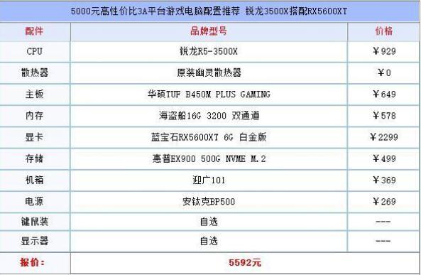 三代锐龙R5-3500X游戏电脑配置清单