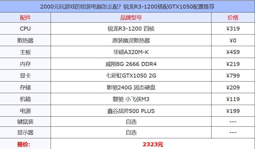 2000元魔兽世纪电脑配置推荐