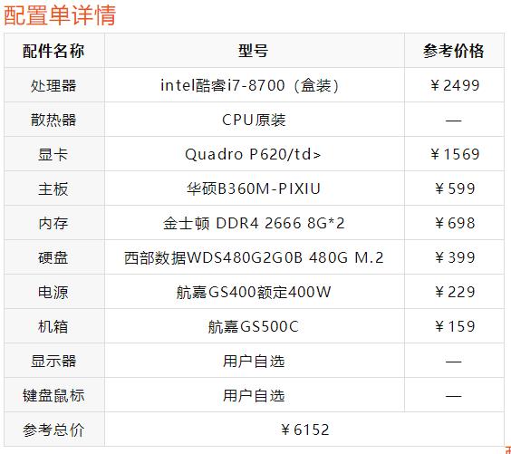 设计师都想要的电脑配置推荐:Quadro专业作图显卡、i7处理器