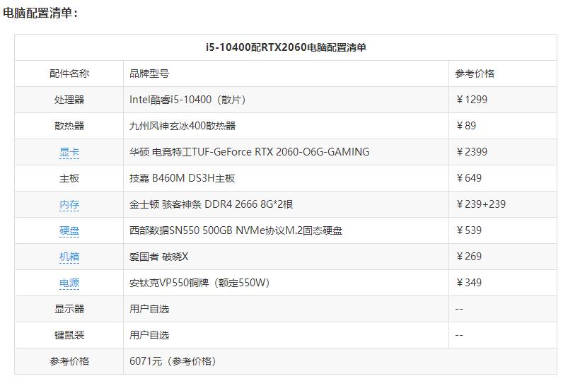 2020年全新十代酷睿i5-10400配RTX2060组装电脑配置清单价格参考