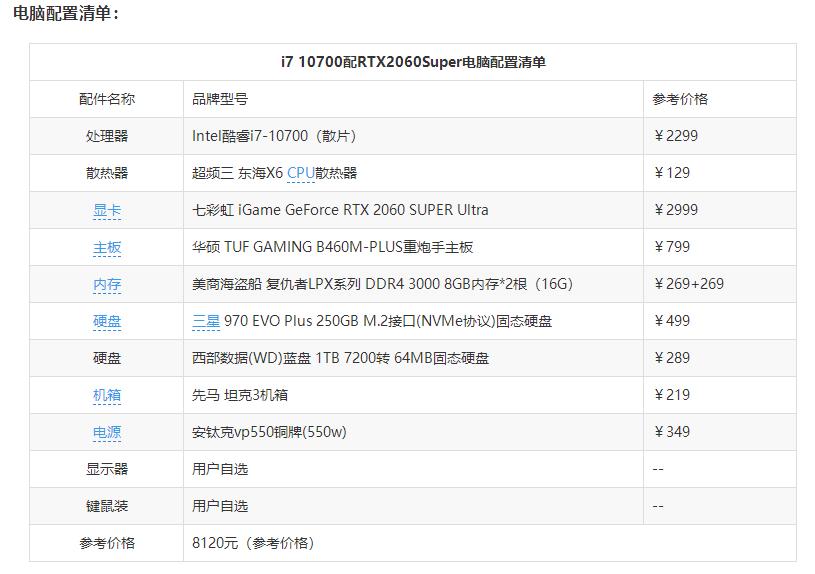 8000元电脑配置有什么好的推荐?那么Intel十代i7-10700配RTX2060Super超强组合电脑配置清单值得一看