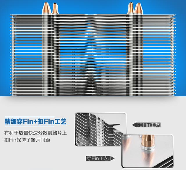 CPU散热器应该怎么选?你知道吗?萌新散热器选购指南