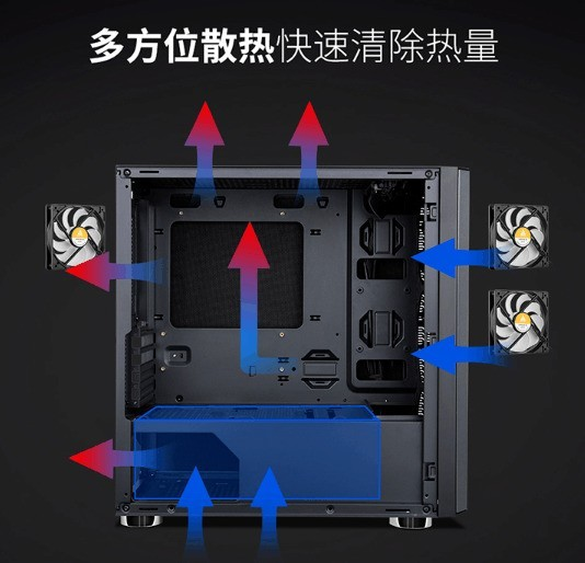 机箱如何避免兼容性的问题?