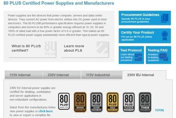 80 PLUS是针对电源转换效率的一项规范