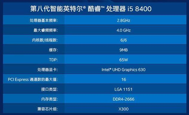 i5-8400具体参数