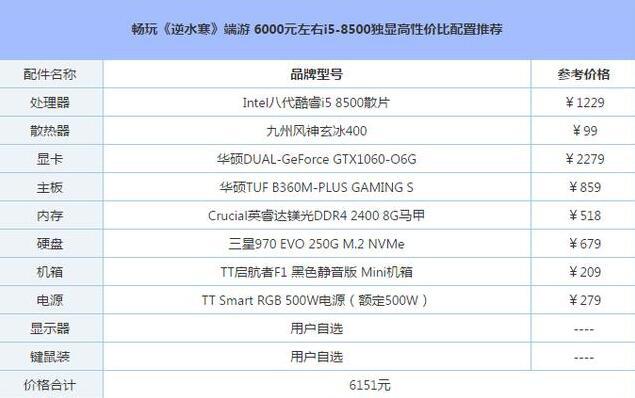 畅玩《逆水寒》端游 6000元左右i5-8500独显高性价比配置推荐
