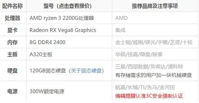 2200元左右性价比极高的日常办公电脑配置单