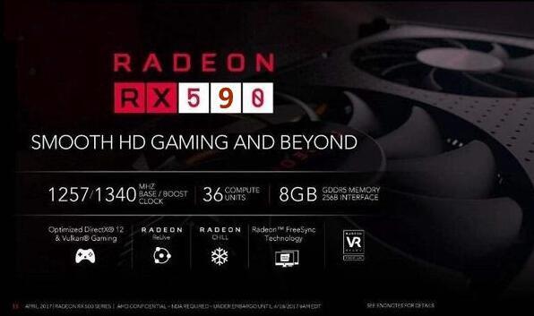 RX590性能如何