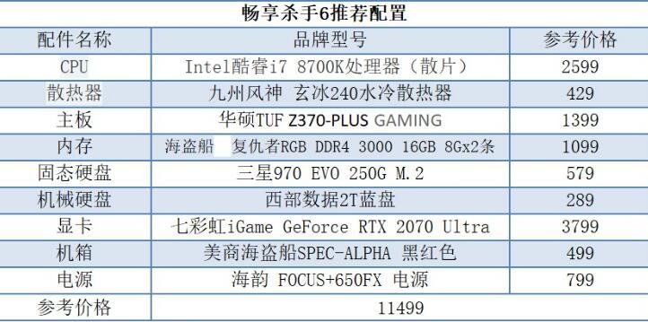 畅玩《杀手6》的I7万元高端水冷主机配置单
