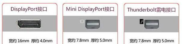 DP接口类型显示器