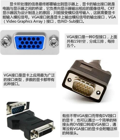 最古老的接口VGA接口介绍