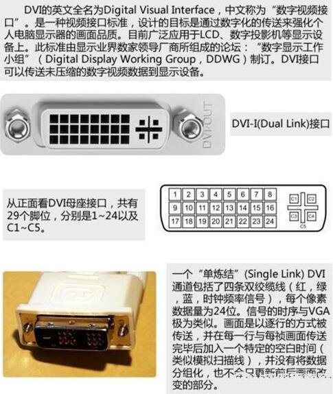 显示器使用率较高的接口DVI接口介绍