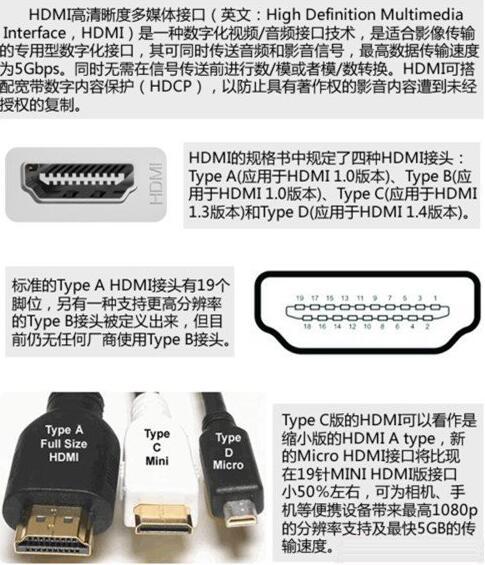 当下比较主流的接口HDMI接口介绍