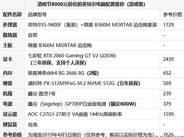 预算8000元的游戏电脑配置单 包括RTX2060显卡和显示器