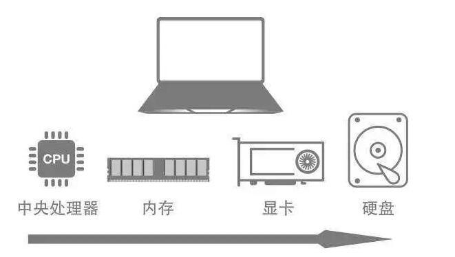 电气工程师电脑配置图片