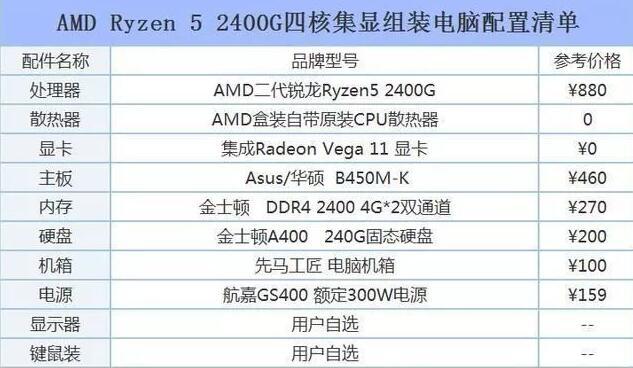 AMD Ryzen 5 2400G四核集显组装电脑配置清单