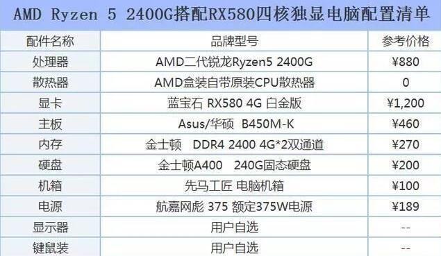 AMD Ryzen5 2400G搭配RX580四核独显电脑配置清单