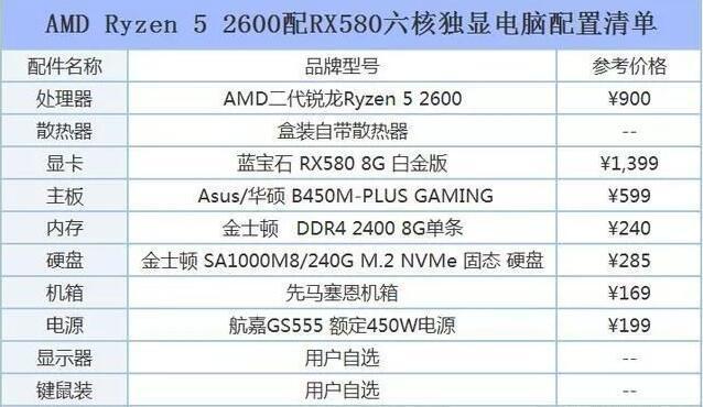 AMD Ryzen5 2600配RX580六核独显电脑配置清单