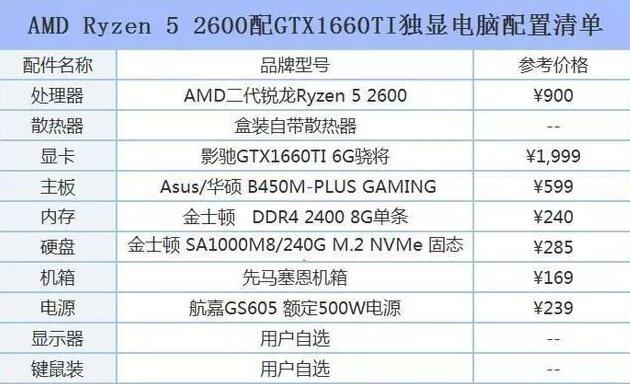 AMD Ryzen5 2600配GTX1660TI独显电脑配置清单