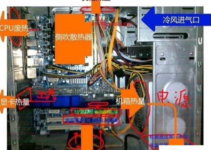 台式电脑机箱风道设计应该怎么走才能更好散热