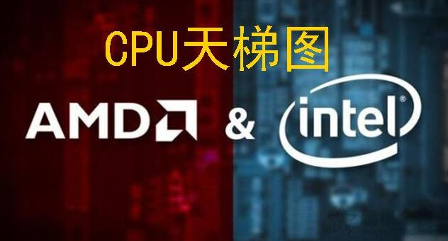 2019年6月台式电脑CPU天梯图最新版