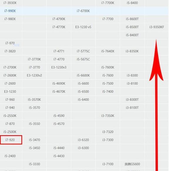 网上电脑CPU对比图