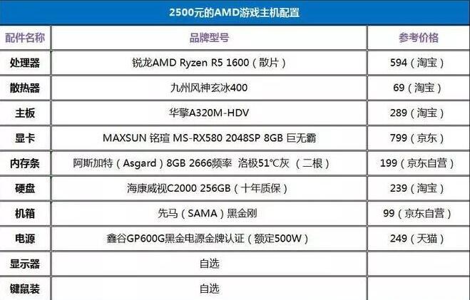 2500元左右电脑主机配置推荐 2019年7月更新