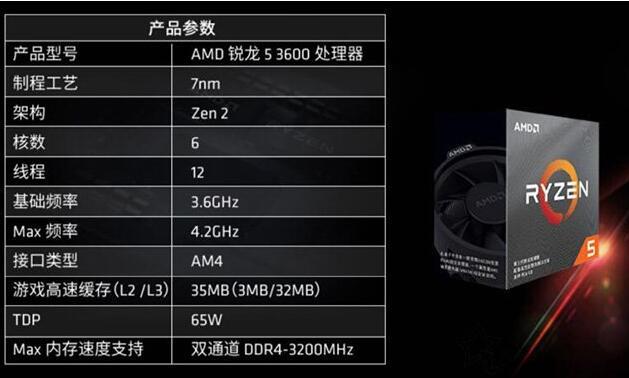 AMD锐龙R5-3600