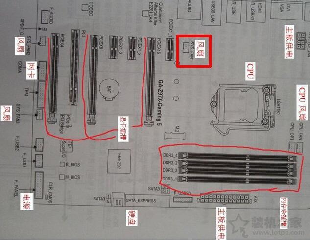 机箱风扇电源线接法图解教程1