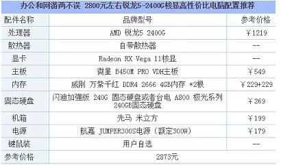 台式办公游戏两用电脑推荐 不到3000元的配置清单