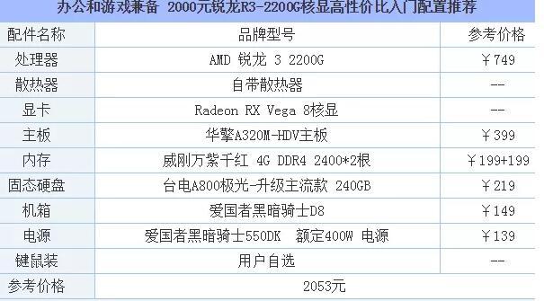 预算2000办公组装电脑主机推荐